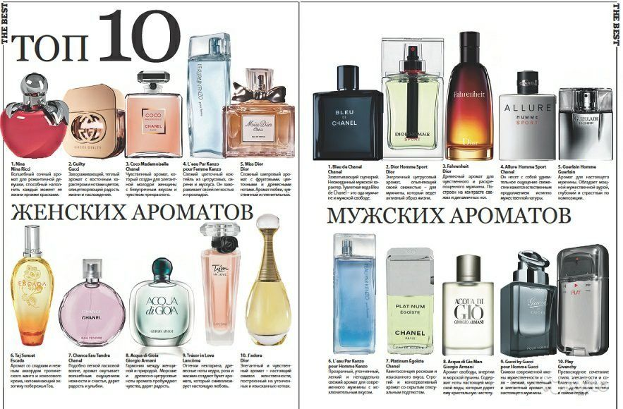 самая популярная туалетная вода для мужчин 2017 один российский