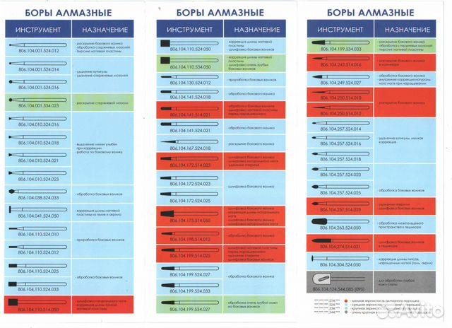 Классификация фрез для аппаратного маникюра по цветам