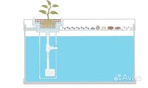Аквапоника - умный аквариум купить на Зозу.ру - фотография № 2