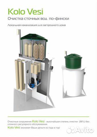 Септики для дачи дома станции биоочистки 89372257938 купить 1