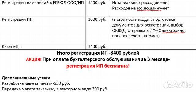 Регистрация ип за 1500 руб инструмент оптимизации налогов